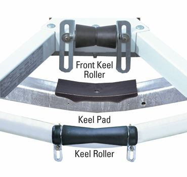 Picture for category Keel Pads & Rollers